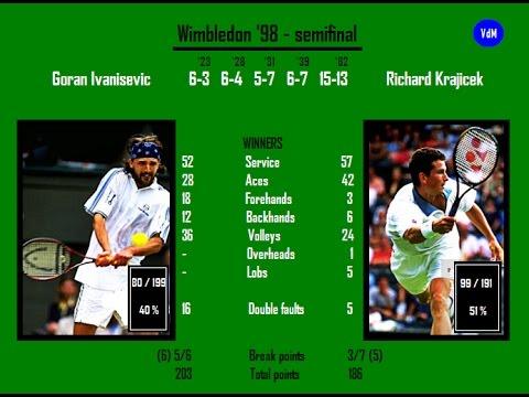 Ivanisevic vs Krajicek Wimbledon 1998 (semifinal)