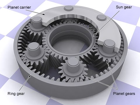 Planetary Gear Set >> HOW IT WORKS: Planetary Gears - YouTube