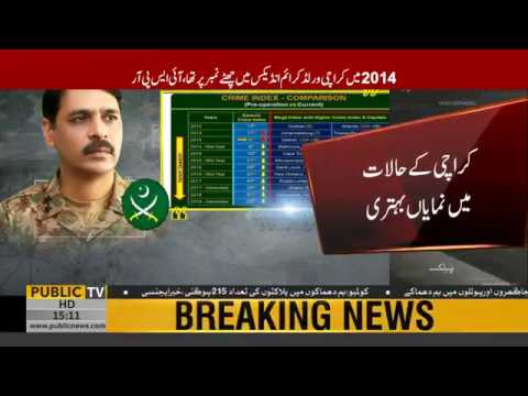 Karachi In (2014) Was 6th In World Crime Index. Alhamdulillah, Today It's At 70th: DG ISPR