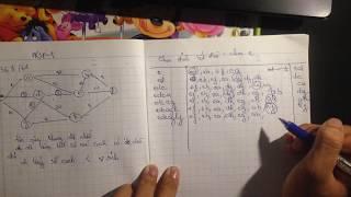 toán rời rạc - xác định cây khung pp prim