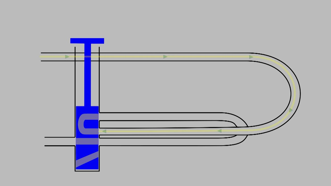 maxresdefault how brass instrument valves work youtube
