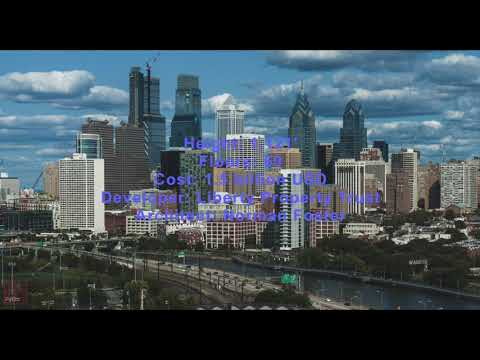 UPDATE! PHILADELPHIA | Comcast Technology Center | 1,121 FT | 60 FLOORS October 2017