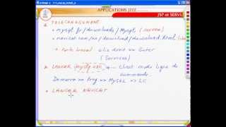 TP : Installer le serveur MySQL et NetBeans IDE