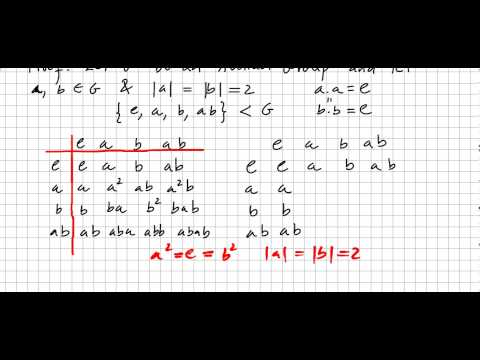 Order Group Theory 57