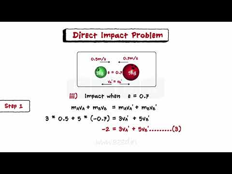 Impulse And Impulsive Force Part II - Impact - Line Of Impact - Direct Central  Oblique Impact