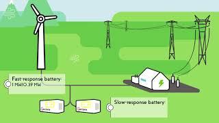Wind power storage plant   ACCIONA