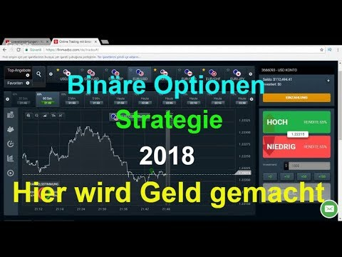 Unstripped binary options binary options daily strategy games