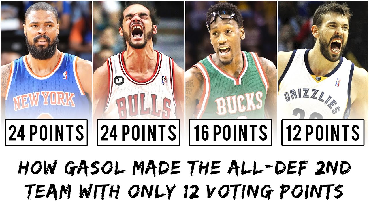 How the NBA Rigged The 2013 All-Defensive Team For Marc Gasol ©