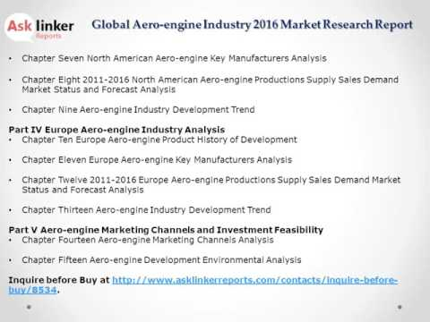 Aero-engine Market Future Analysis and Forecasts New Research Report 2016