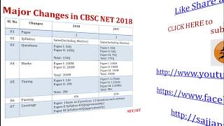 CBSC UGC NET 2018 new pattern Advantages, Disadvantages and Result Criteria