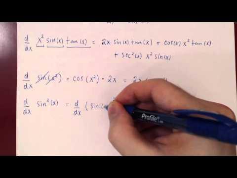 Derivatives of Trigonometric Functions