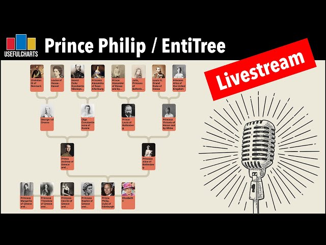[Livestream] Playing with EntiTree & Chatting About Prince Philip