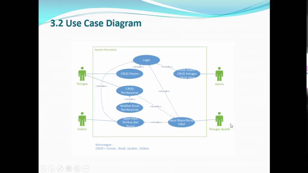 Perancangan sistem informasi klinik berbasis client server youtube perancangan sistem informasi klinik berbasis client server ccuart Gallery