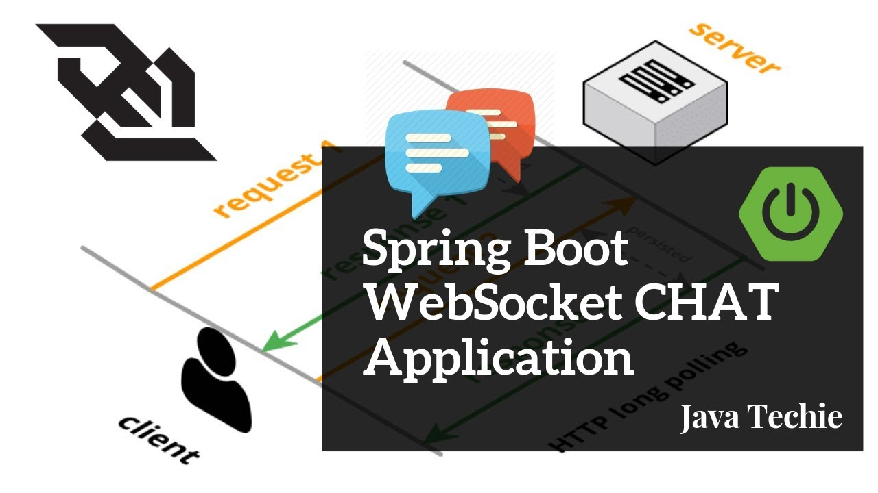 Spring Boot Websocket Chat Application Example | Java Techie