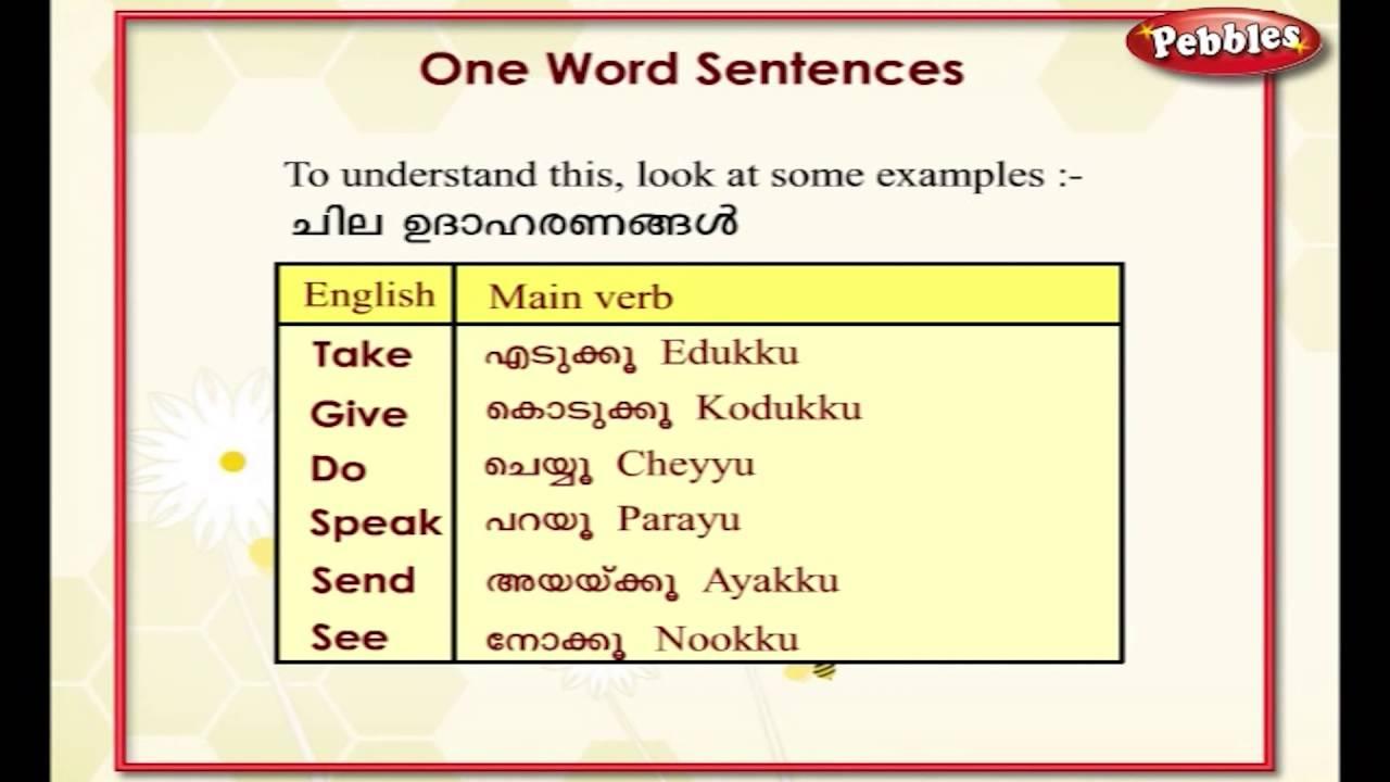 Malayalam English Dictionary Pdf