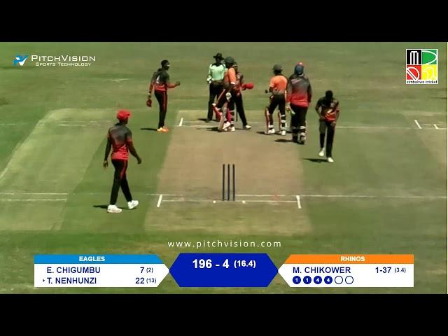 Zimbabwe Domestic T20 | 6th Match | Eagles vs Rhinos