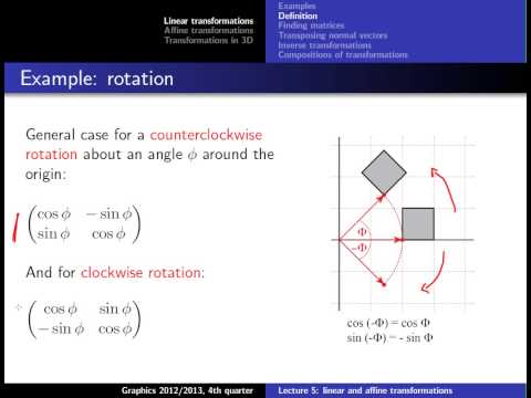 Computer Graphics 2013, Lect. 5(1) - Linear and affine transformations