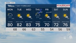 Latest Weather Forecast: Monday 5 a.m.
