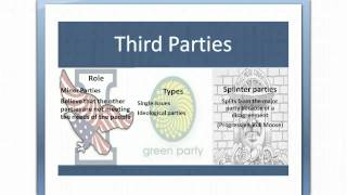 Political Party systems and functions
