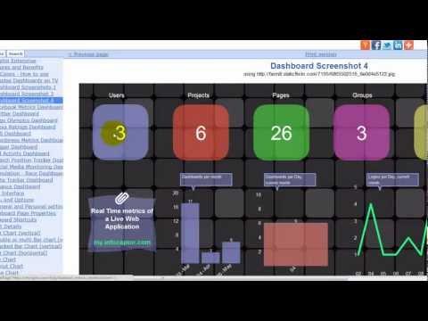 InfoCaptor Enterprise Dashboard Builder