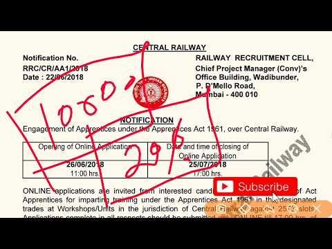 Railway Recruitment 2018 // Central Railway New Vacancy 2573 Post. Exam pattern, Syllabus, Age