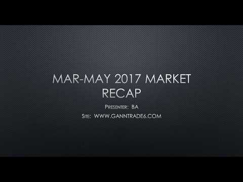MAR MAY 2017 MARKET RECAP
