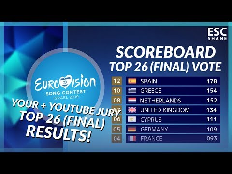 Eurovision 2019: Voting Simulation Your + Youtuber TOP 26 (Final)