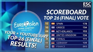Eurovision 2019: Voting Simulation Your + Youtuber Top 26  Final