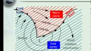 Matric Revision: Geography: Climatology (2/8): Mid Latitude Cyclones