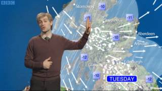 lee nelson s well funny people   scottish weather