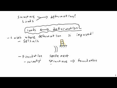 Foundation Pier Settlement - Stress Via the Force Method - Structural Analysis