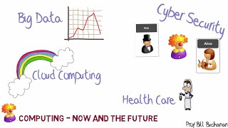 The Architects of the Future – Big Data, Cyber Security, Cloud Computing and e-Health
