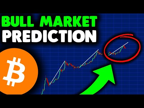HUGE BITCOIN PRICE PREDICTION (must Watch)!! BITCOIN NEWS TODAY AFTER BITCOIN CRASH 2021 (explained)