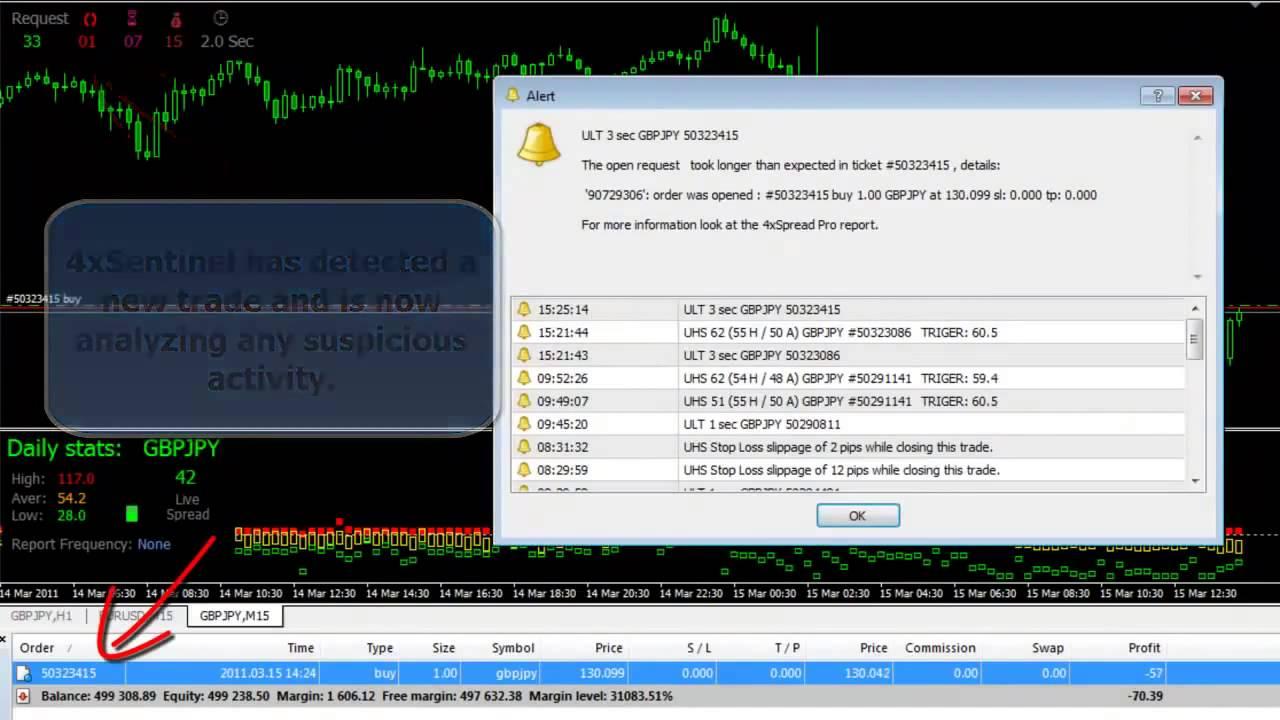 Виртуальный форекс обманывает полный список forex брокеров