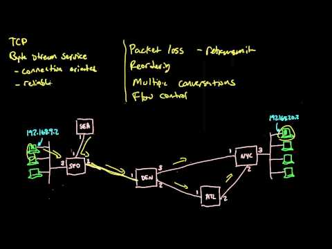 TCP: Transmission control protocol | Networking tutorial (12 of 13)