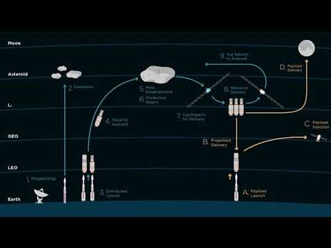 Asteroid mining 3 of 7