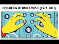The Evolution of Dance Music (1976-2017)