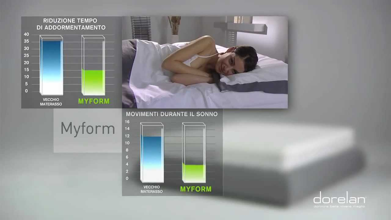 Materasso memory MyForm HD Origin Dorelan - YouTube