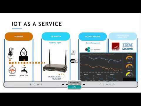 ASI Emerging Technologies Webinar Series - Breeze Based IoT