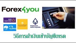 Share4you - วิธีฝากเงินเข้าบัญชี Forex4you