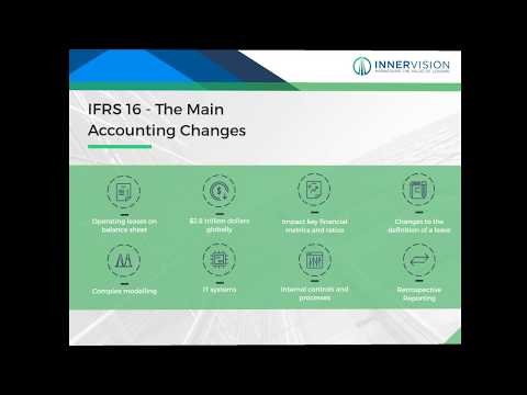 IFRS 16: Is your organisation ready for new lease accounting rules
