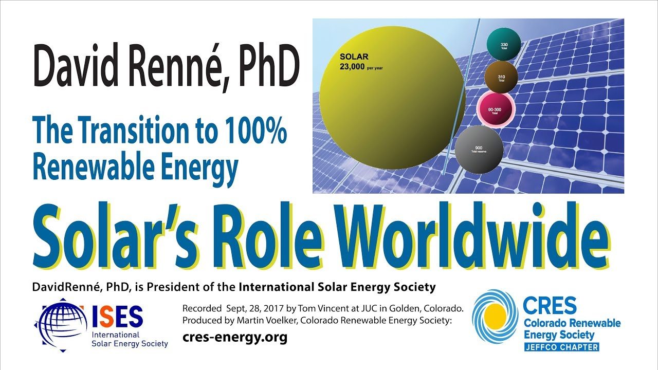 Solar S Role Worldwide Transitioning To 100 Renewables David