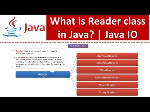 what-is-reader-class-in-java?-|-java-io-|-java-tutorial