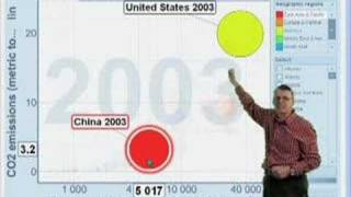 Gapminder Video #10 - Carbon Dioxide