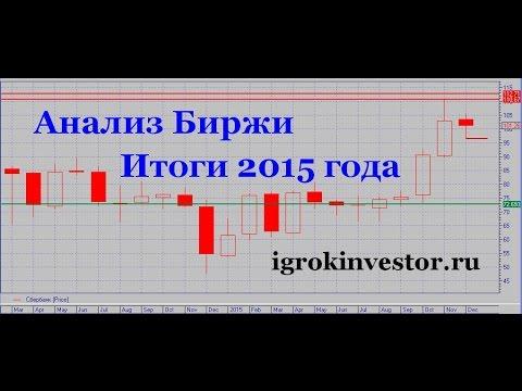 Анализ биржи. Московская биржа 2015