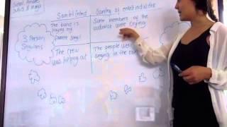 Kollektiver grammatik engelsk (den rigtige)