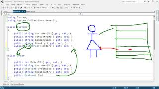 Compares Entity Framework navigation properties to using LINQ join ...