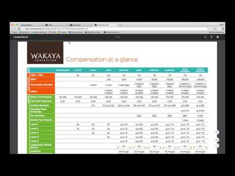 Wakaya Perfection Compensation Plan