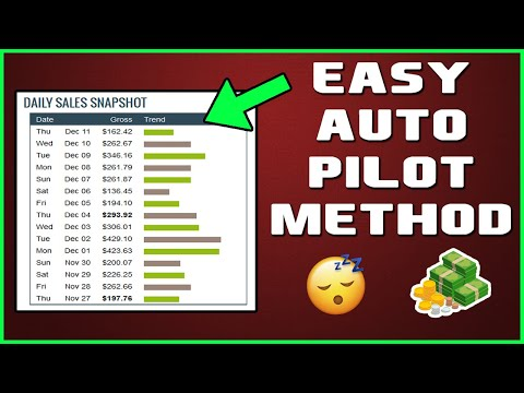 *easy*-clickbank-method-to-make-commissions-on-autopilot!