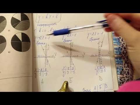 ОГЭ по математике. На рисунке изображены графики функций. Вариант 12. Номер 10
